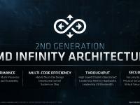 Epyc_2nd_generation_architecture9
