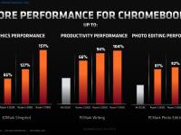 AMD_3000C_Chrome_11