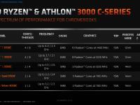 AMD_3000C_Chrome_13