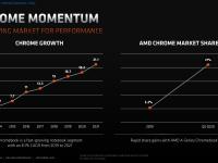 AMD_3000C_Chrome_3