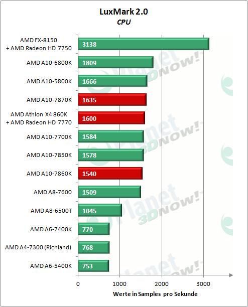 AMD_APUs_0416_LM_CPU