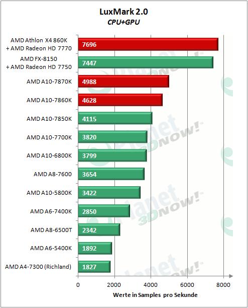 AMD_APUs_0416_LM_CPUGPU