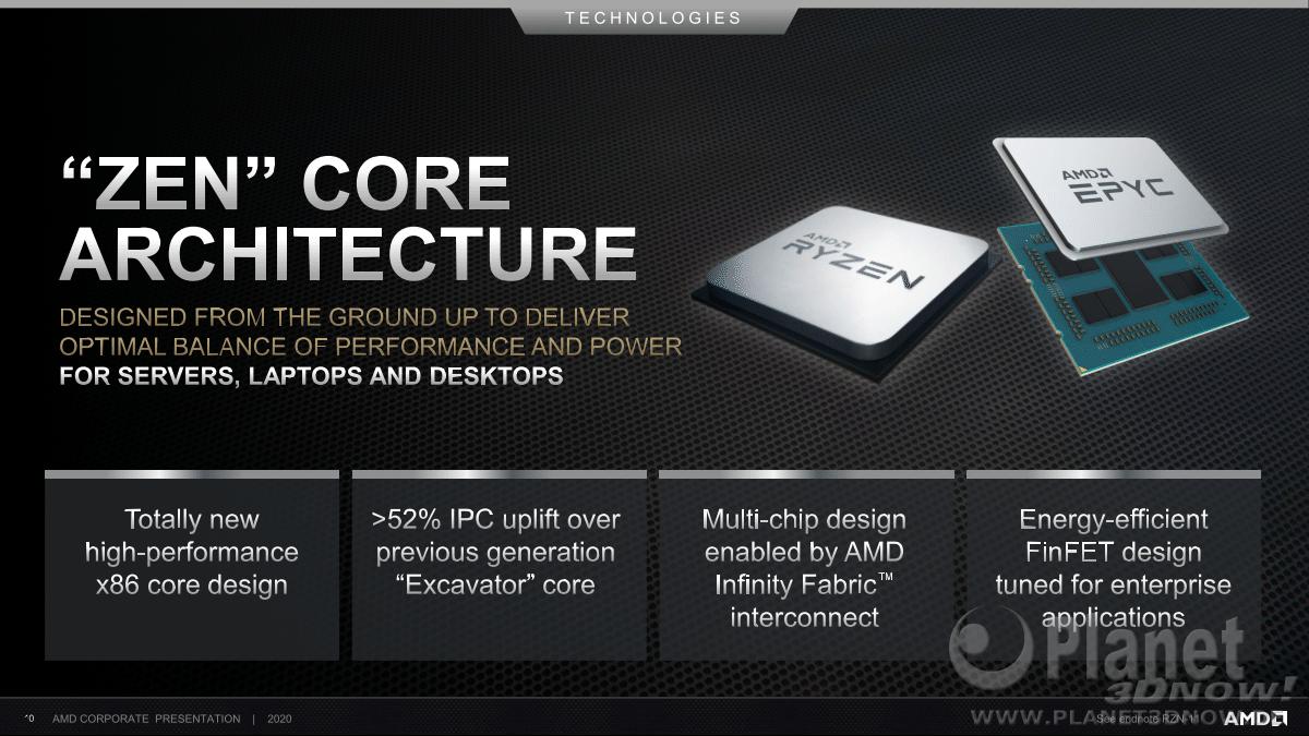 AMD_Corporate_Deck_February_2020_10
