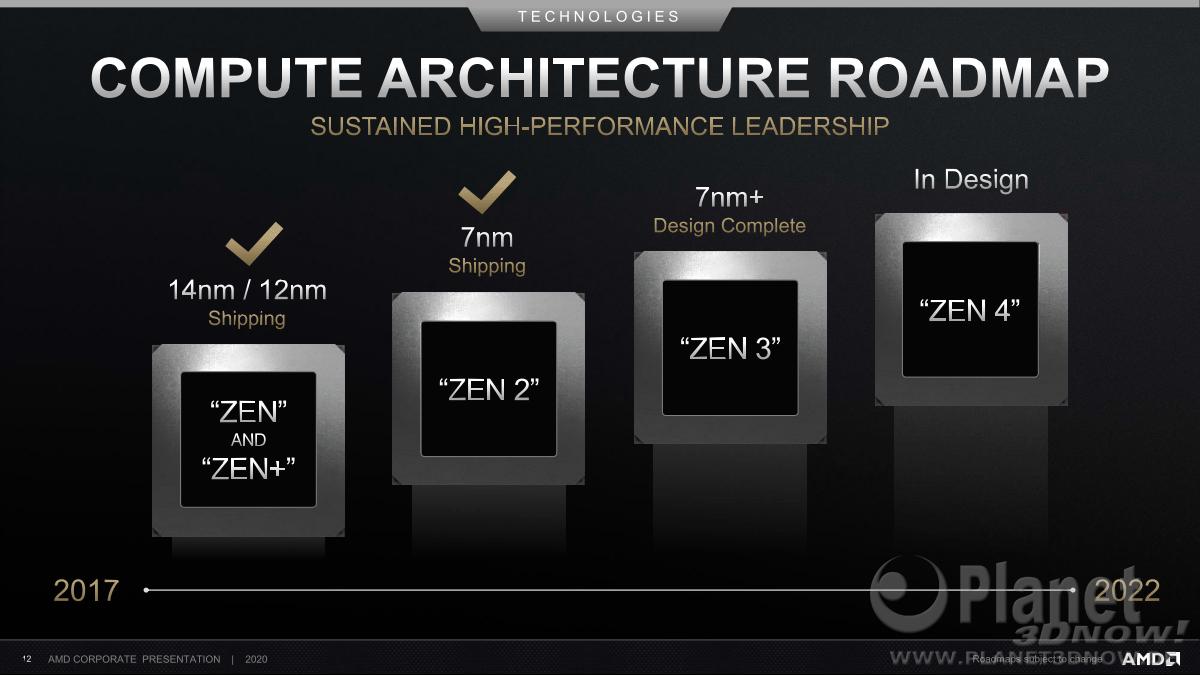 AMD_Corporate_Deck_February_2020_12