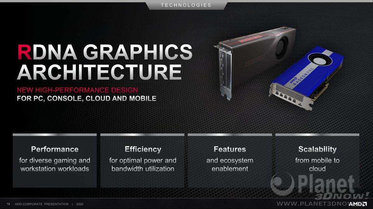 AMD_Corporate_Deck_February_2020_13