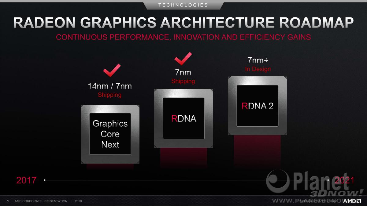 AMD_Corporate_Deck_February_2020_14