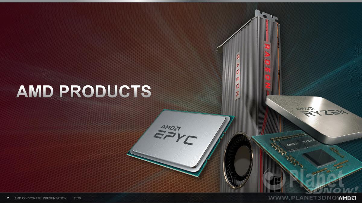 AMD_Corporate_Deck_February_2020_15