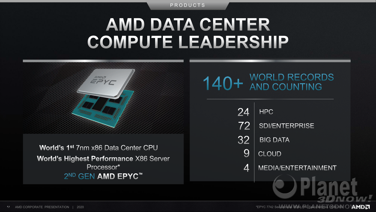 AMD_Corporate_Deck_February_2020_17