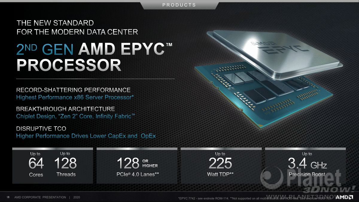 AMD_Corporate_Deck_February_2020_18