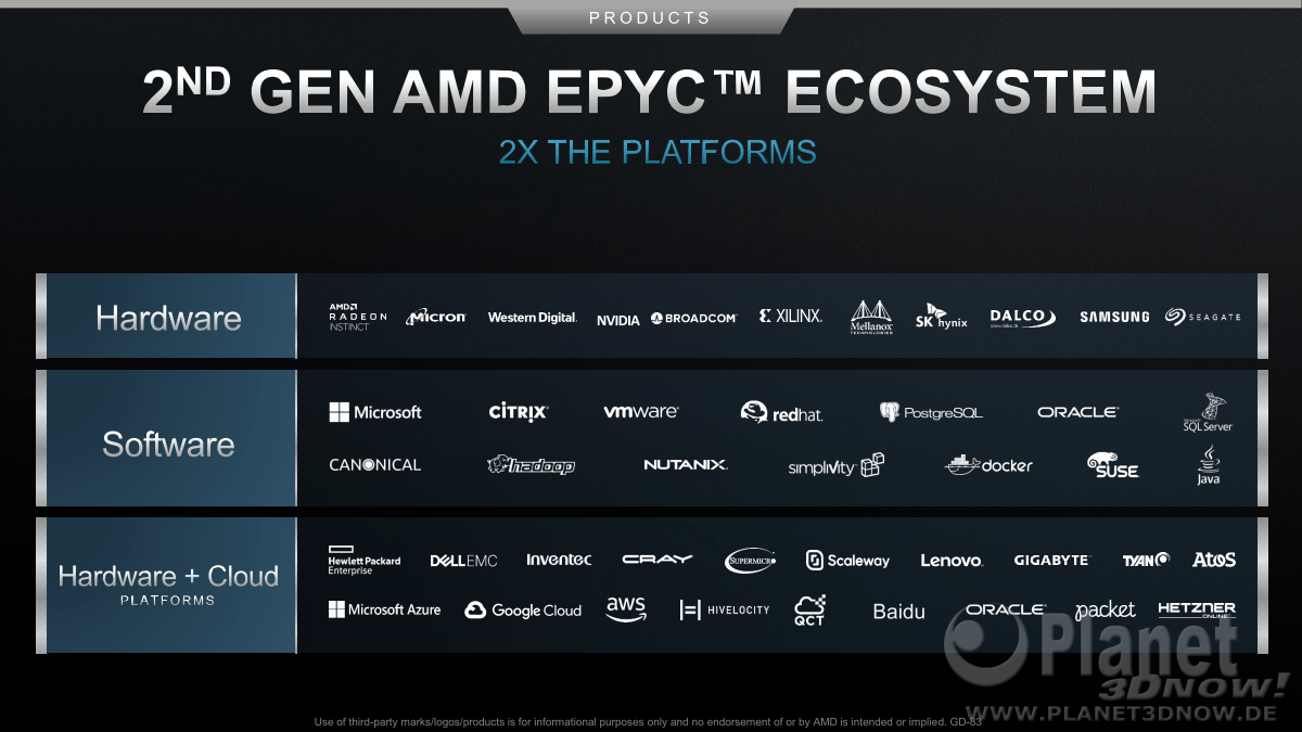 AMD_Corporate_Deck_February_2020_19