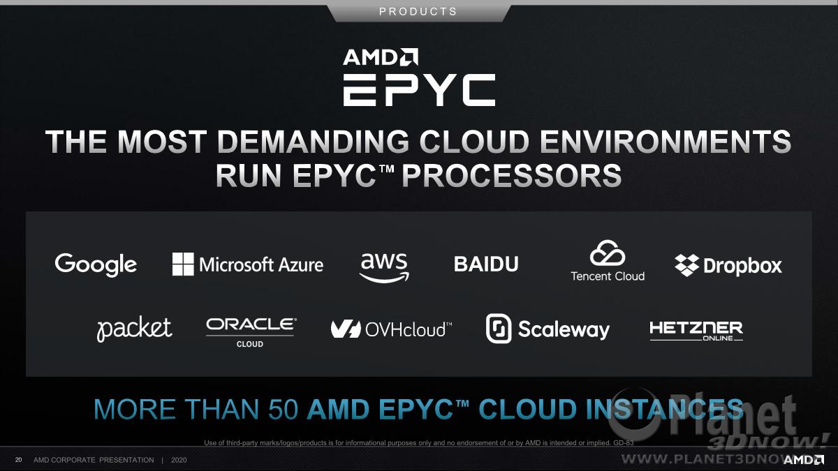 AMD_Corporate_Deck_February_2020_20