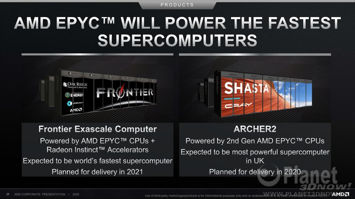AMD_Corporate_Deck_February_2020_21