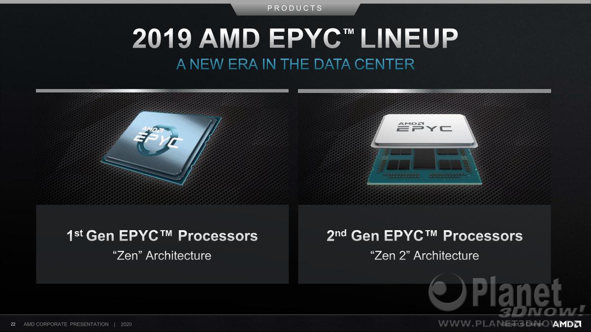 AMD_Corporate_Deck_February_2020_22