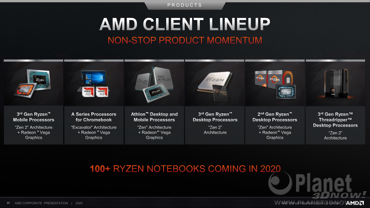 AMD_Corporate_Deck_February_2020_31