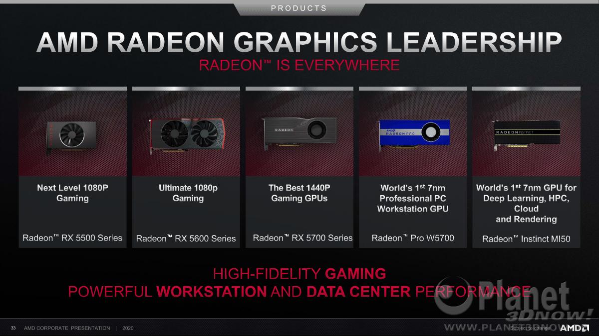 AMD_Corporate_Deck_February_2020_33