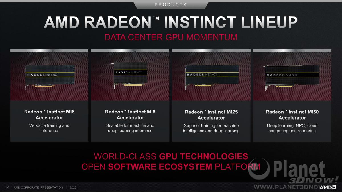 AMD_Corporate_Deck_February_2020_38