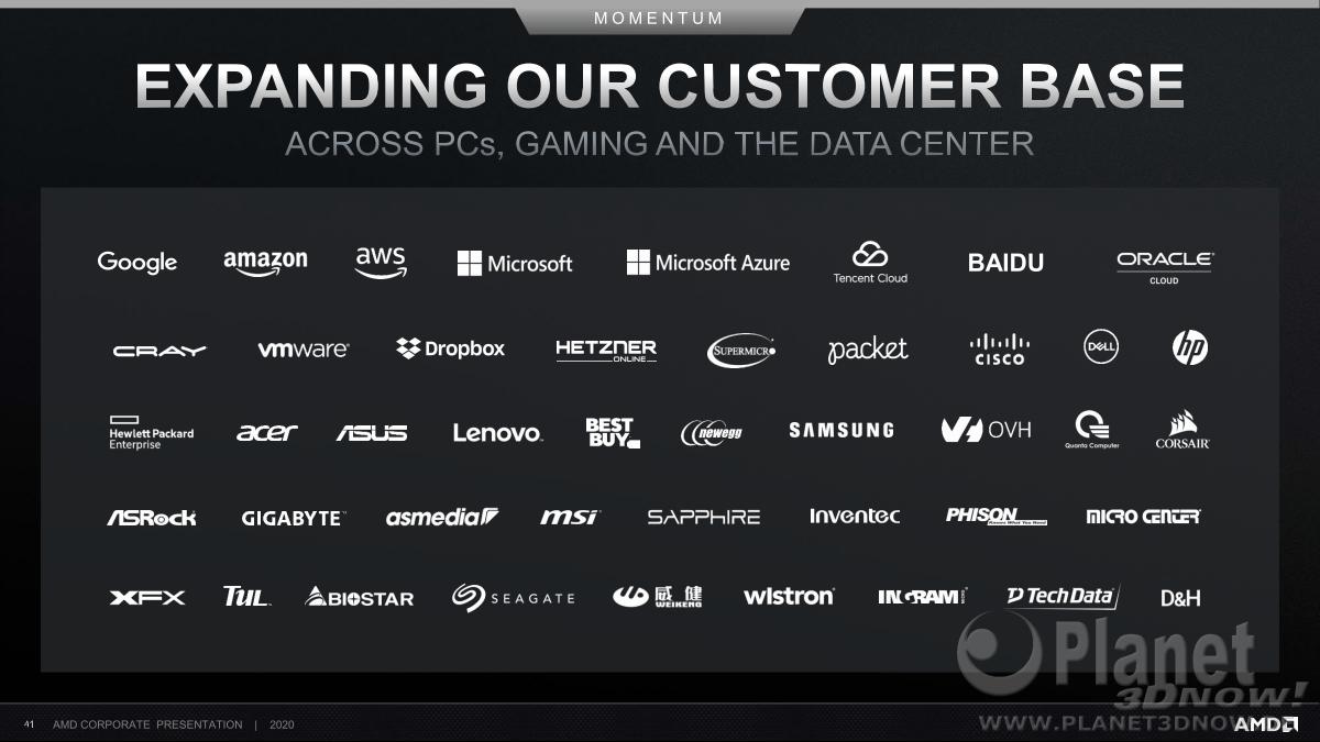 AMD_Corporate_Deck_February_2020_41