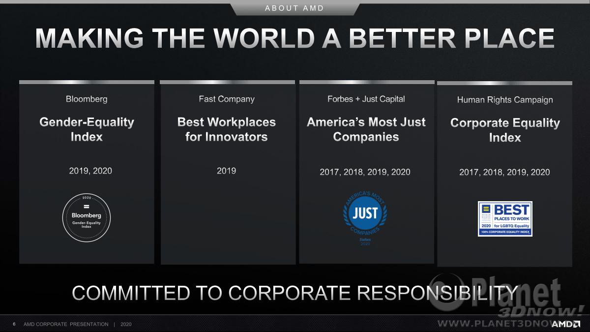 AMD_Corporate_Deck_February_2020_6