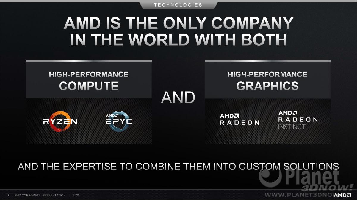 AMD_Corporate_Deck_February_2020_9