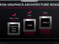 AMD_Corporate_Deck_February_2020_14