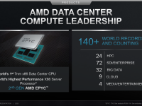 AMD_Corporate_Deck_February_2020_17