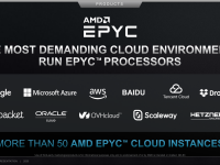 AMD_Corporate_Deck_February_2020_20