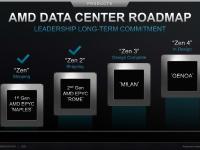 AMD_Corporate_Deck_February_2020_23