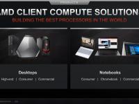 AMD_Corporate_Deck_February_2020_24