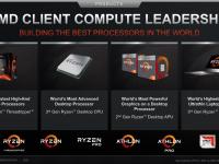 AMD_Corporate_Deck_February_2020_25