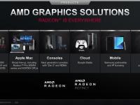 AMD_Corporate_Deck_February_2020_32