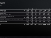 AMD_Corporate_Deck_February_2020_54