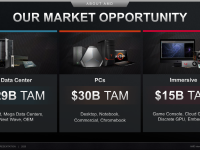 AMD_Corporate_Deck_February_2020_7