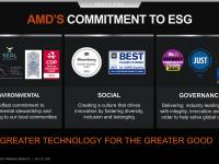 AMD_Corporate_Deck_Juli_2021_07