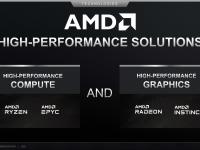 AMD_Corporate_Deck_Juli_2021_10