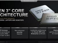 AMD_Corporate_Deck_Juli_2021_11