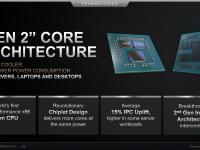 AMD_Corporate_Deck_Juli_2021_12