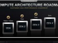 AMD_Corporate_Deck_Juli_2021_13