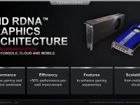 AMD_Corporate_Deck_Juli_2021_15