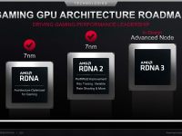 AMD_Corporate_Deck_Juli_2021_16