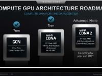 AMD_Corporate_Deck_Juli_2021_18