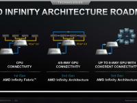 AMD_Corporate_Deck_Juli_2021_20