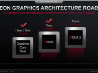 AMD_Corporate_Deck_Oktober_2019_14