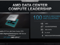AMD_Corporate_Deck_Oktober_2019_17