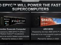 AMD_Corporate_Deck_Oktober_2019_21
