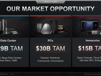 AMD_Corporate_Deck_Oktober_2019_7
