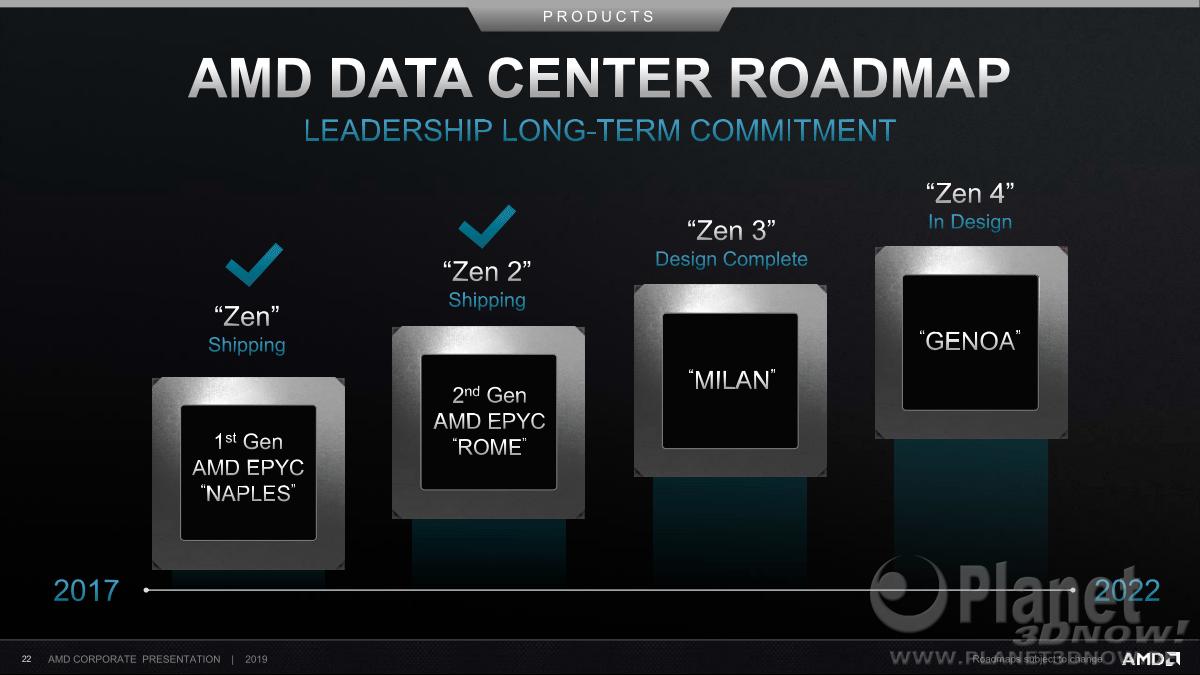 AMD_Corporate_September_2019_22