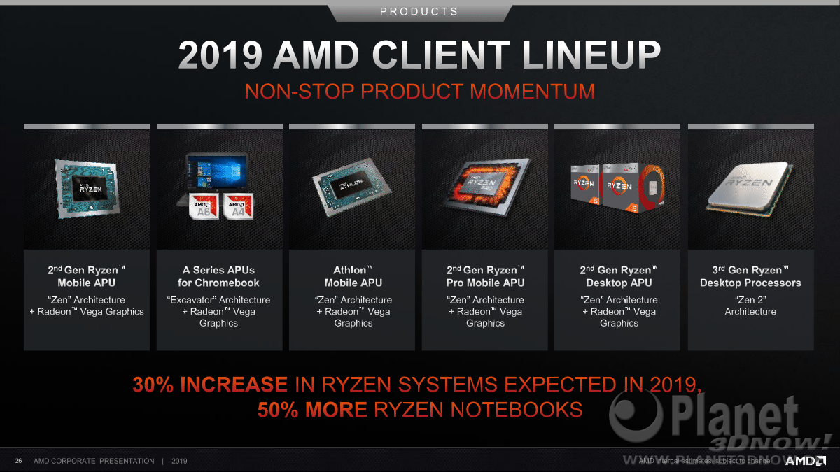 AMD_Corporate_September_2019_26
