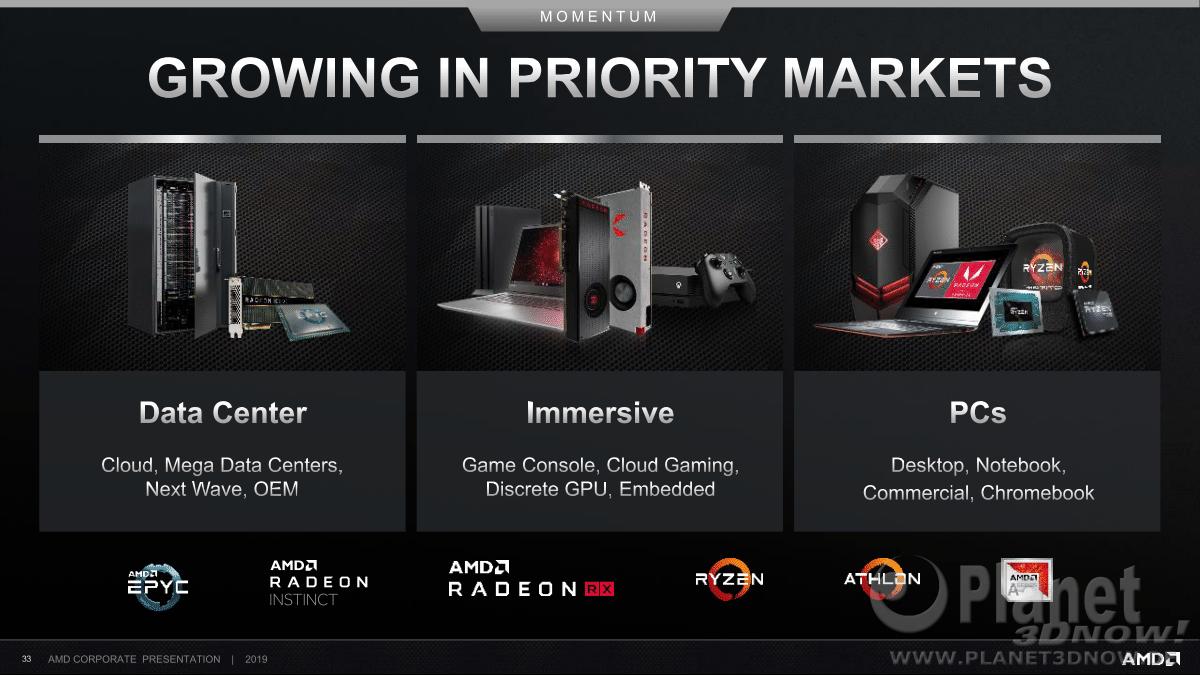 AMD_Corporate_September_2019_33