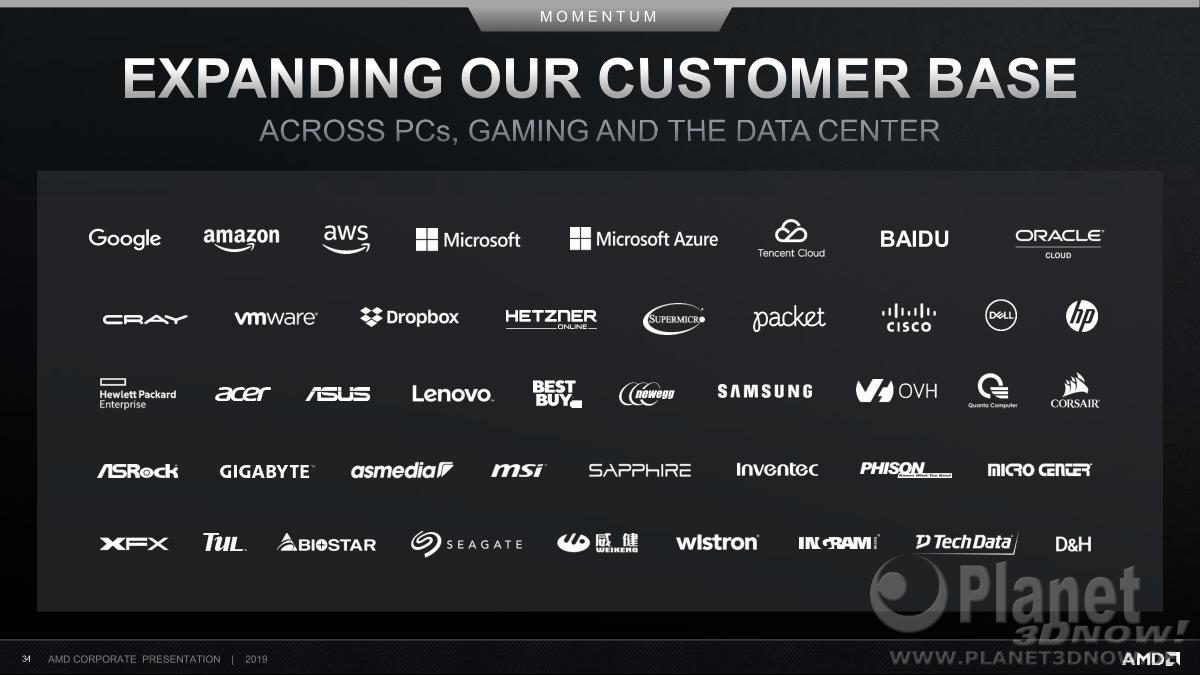 AMD_Corporate_September_2019_34