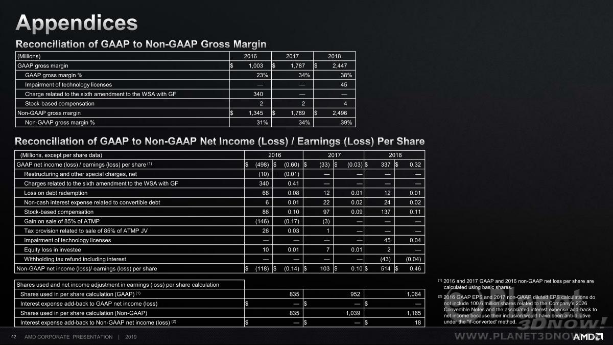 AMD_Corporate_September_2019_42